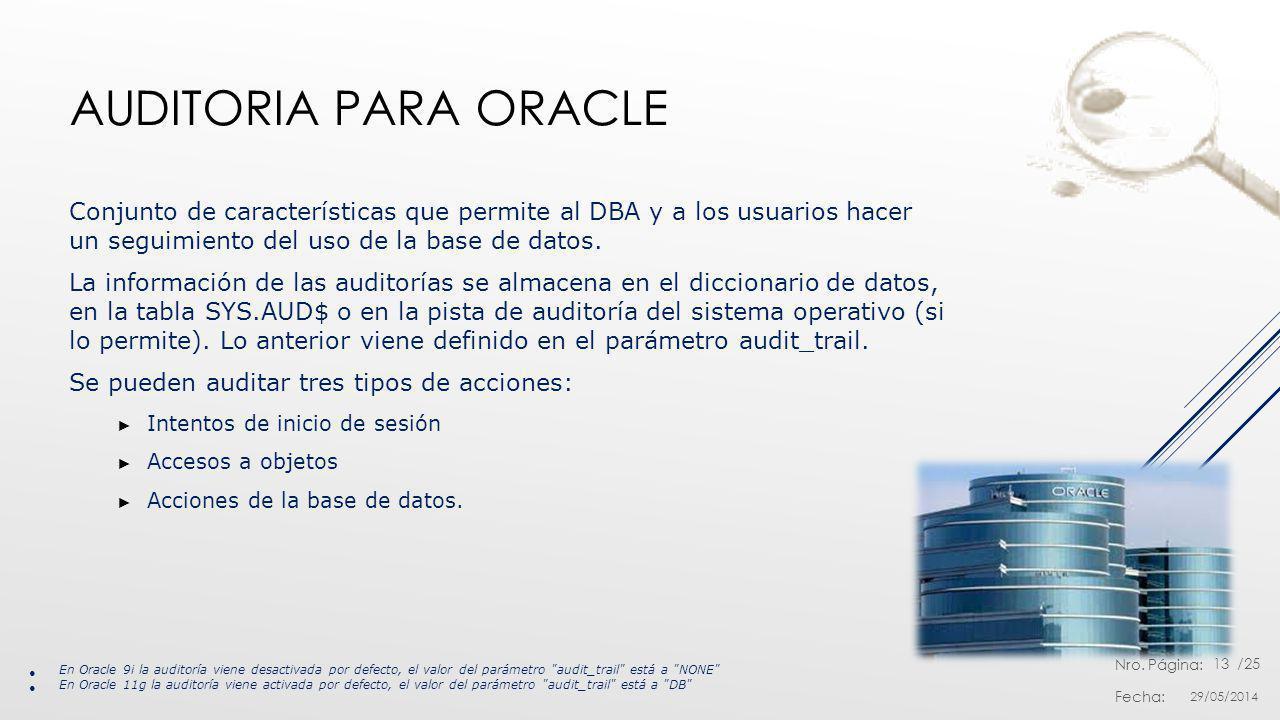 Nro. Página: Fecha: /25 AUDITORIA PARA ORACLE Conjunto de características que permite al DBA y a los usuarios hacer un seguimiento del uso de la base
