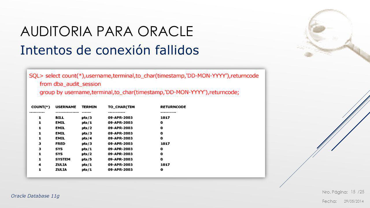Nro. Página: Fecha: /25 AUDITORIA PARA ORACLE Intentos de conexión fallidos 29/05/2014 15 Oracle Database 11g