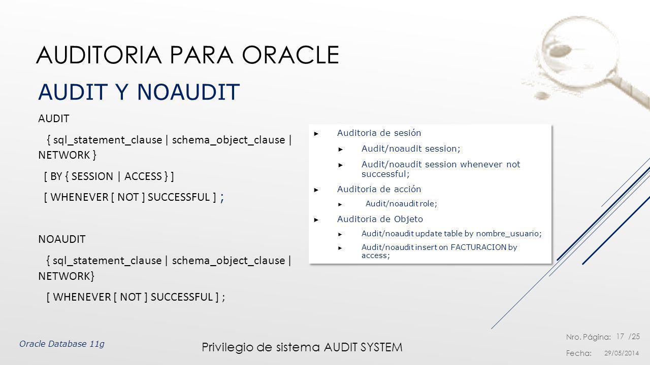 Nro. Página: Fecha: /25 AUDITORIA PARA ORACLE AUDIT Y NOAUDIT 29/05/2014 17 Oracle Database 11g Auditoria de sesión Audit/noaudit session; Audit/noaud