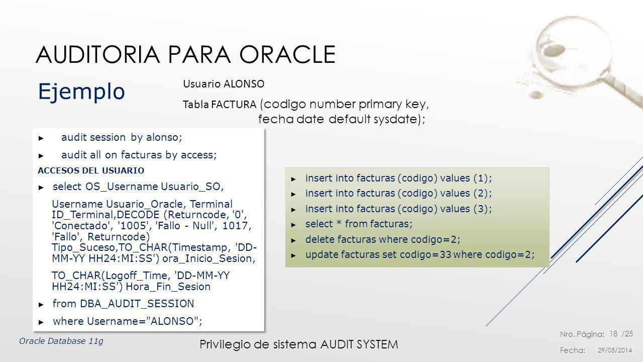 Nro. Página: Fecha: /25 AUDITORIA PARA ORACLE Ejemplo 29/05/2014 18 Oracle Database 11g audit session by alonso; audit all on facturas by access; ACCE