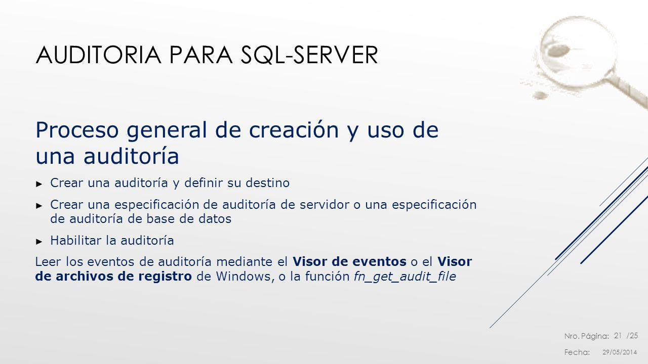 Nro. Página: Fecha: /25 AUDITORIA PARA SQL-SERVER Proceso general de creación y uso de una auditoría Crear una auditoría y definir su destino Crear un