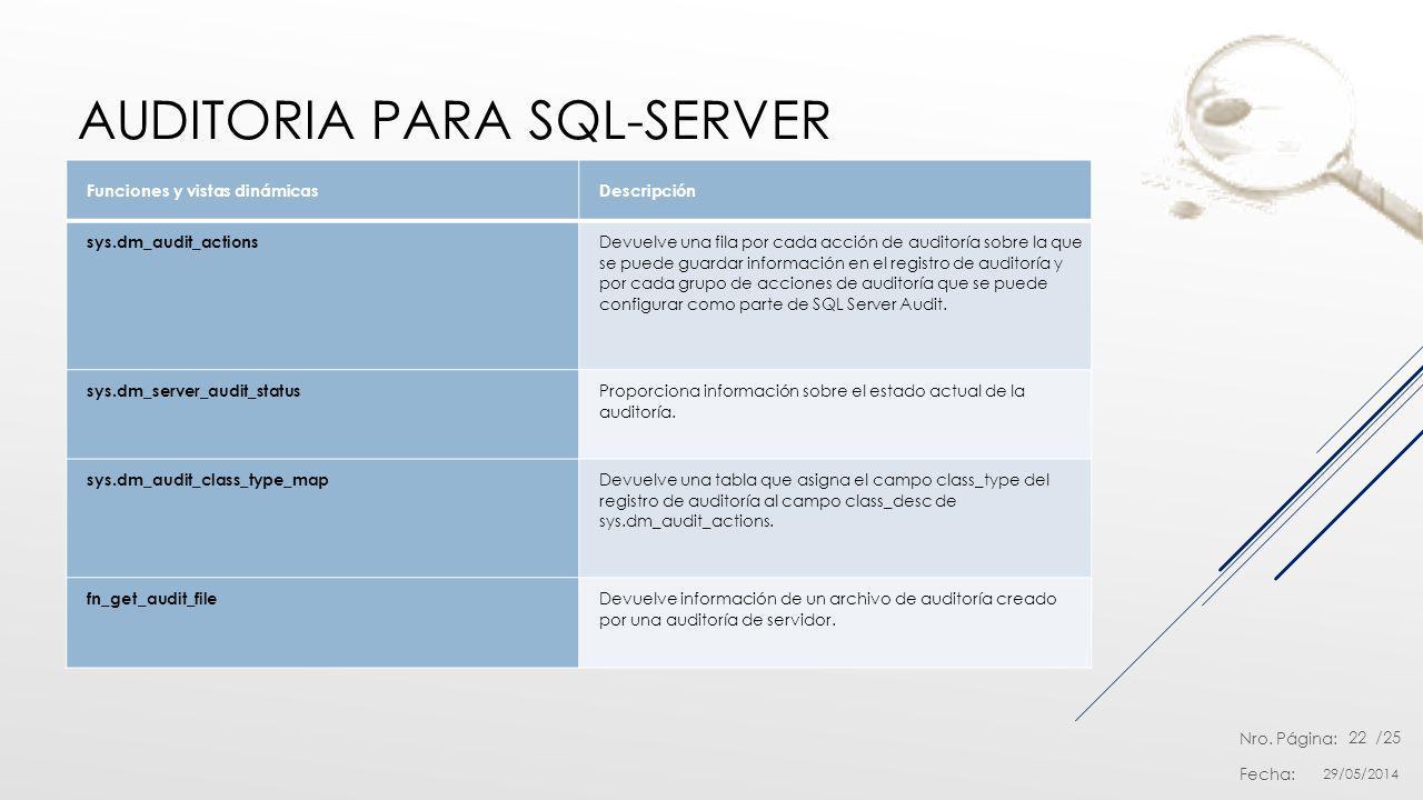 Nro. Página: Fecha: /25 AUDITORIA PARA SQL-SERVER Funciones y vistas dinámicasDescripción sys.dm_audit_actions Devuelve una fila por cada acción de au