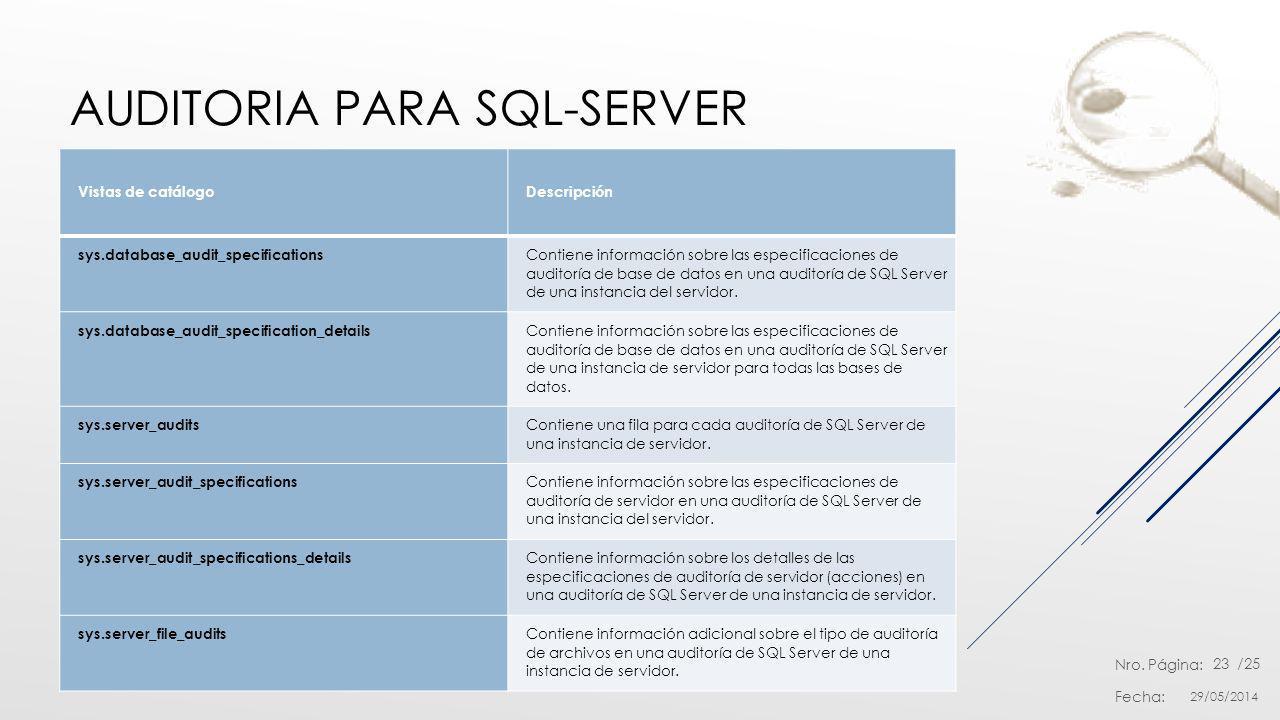 Nro. Página: Fecha: /25 AUDITORIA PARA SQL-SERVER 29/05/2014 23 Vistas de catálogoDescripción sys.database_audit_specifications Contiene información s