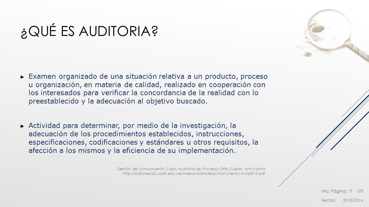 Nro. Página: Fecha: /25 ¿QUÉ ES AUDITORIA? Examen organizado de una situación relativa a un producto, proceso u organización, en materia de calidad, r