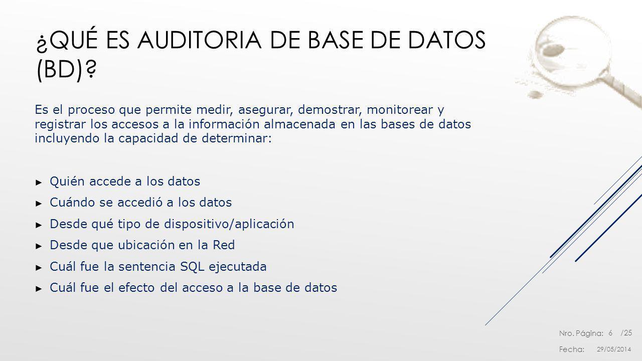 Nro. Página: Fecha: /25 ¿QUÉ ES AUDITORIA DE BASE DE DATOS (BD)? Es el proceso que permite medir, asegurar, demostrar, monitorear y registrar los acce
