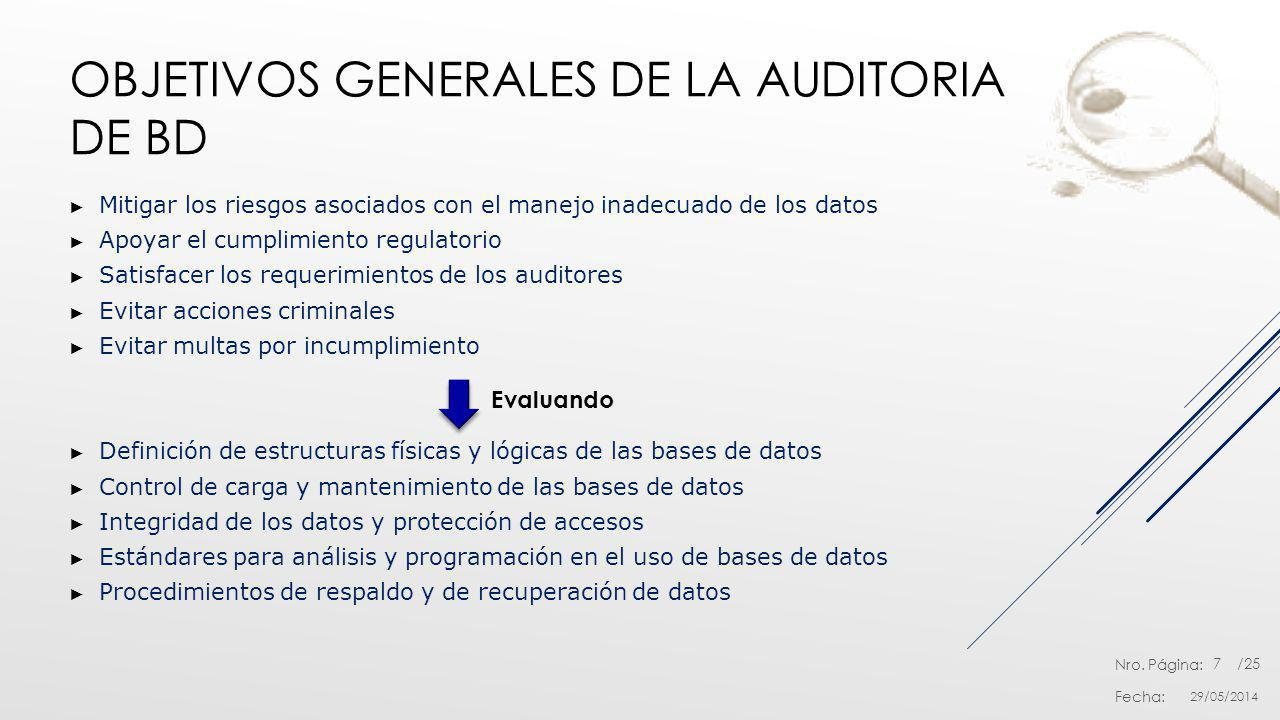 Nro. Página: Fecha: /25 OBJETIVOS GENERALES DE LA AUDITORIA DE BD Mitigar los riesgos asociados con el manejo inadecuado de los datos Apoyar el cumpli