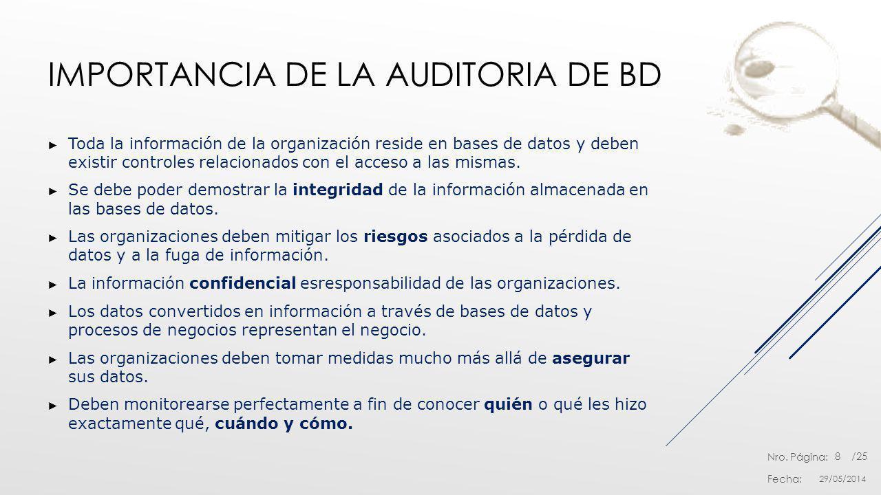 Nro. Página: Fecha: /25 IMPORTANCIA DE LA AUDITORIA DE BD Toda la información de la organización reside en bases de datos y deben existir controles re