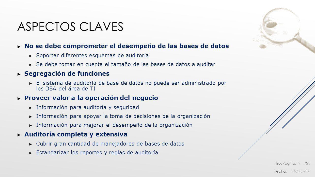 Nro. Página: Fecha: /25 ASPECTOS CLAVES 29/05/2014 9 No se debe comprometer el desempeño de las bases de datos Soportar diferentes esquemas de auditor