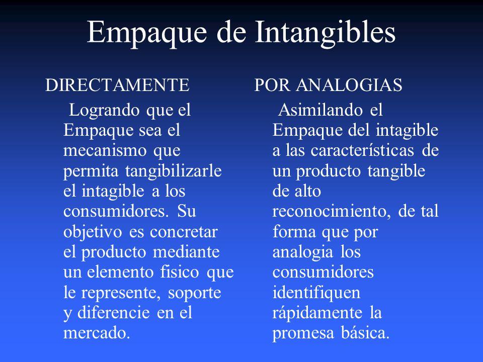 El Empaque: Forma externa con la que suele presentar al cliente un producto (tangible o intagible), con el objetivo de diferenciarlo de los demás, des