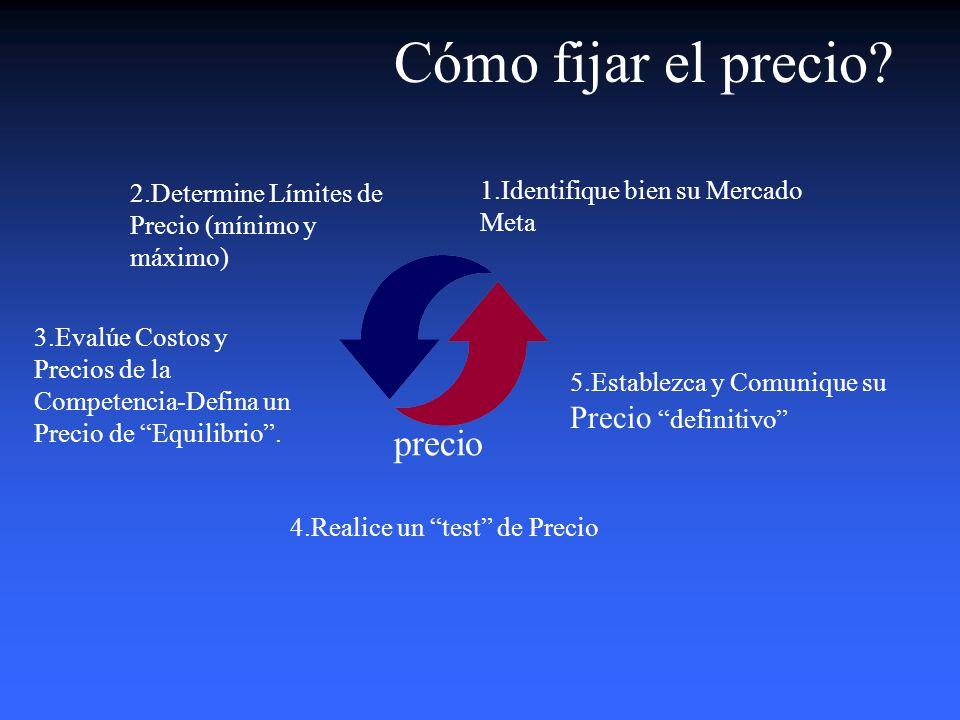 El Precio Es el valor expresado en términos monetarios, como una unidad de medida que facilita el intercambio del producto. Para su definición estraté