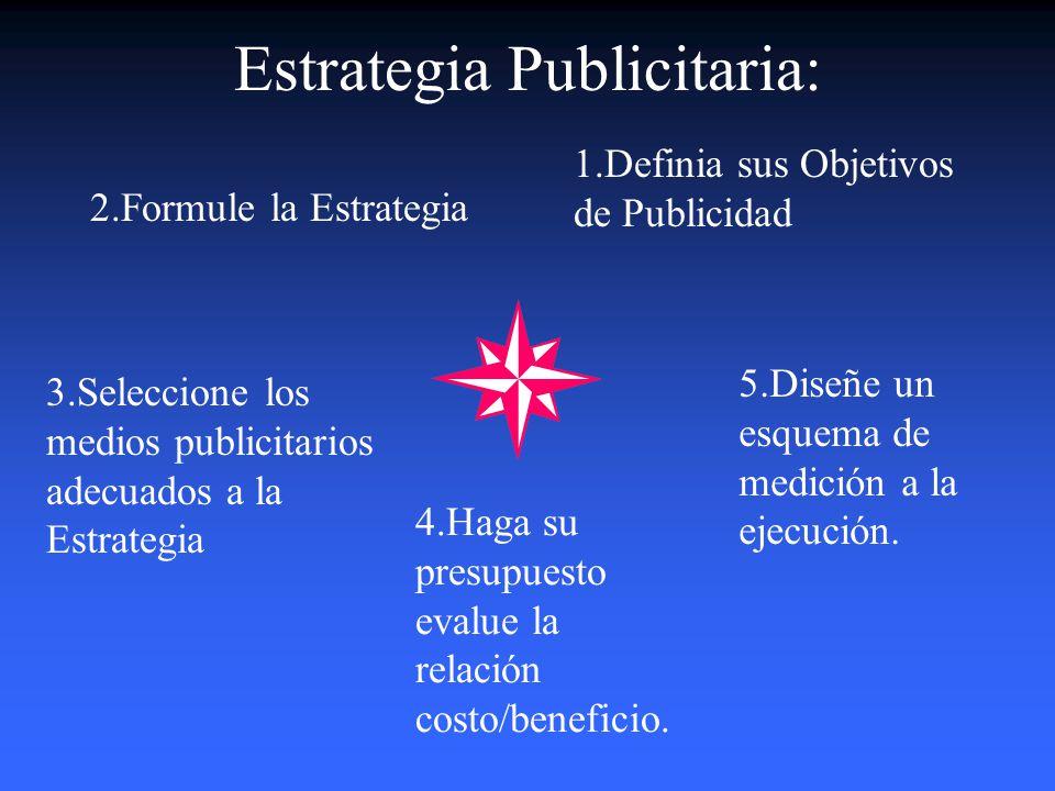 Diagnostico Publicitario previo a la Definición Estratégica 1.Realice un inventario de la publicidad adelantada en el último año, tanto institucional