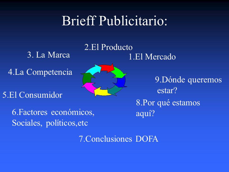 Selección de Medios: Diarios de Prensa Televisión, Radio y Cine Revistas y otras publicaciones no diárias Vallas fijas y móviles