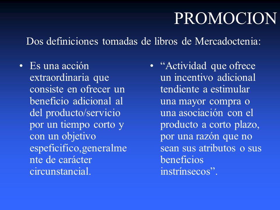 Brieff Publicitario: 1.El Mercado 2.El Producto 3. La Marca 4.La Competencia 5.El Consumidor 6.Factores económicos, Sociales, políticos,etc 7.Conclusi