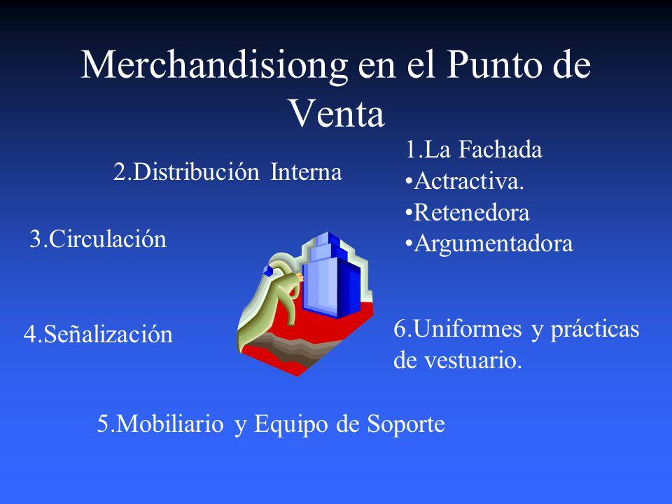 Merchandising Algunas definiciones: Elementos que contribuyen a destacar y recordar un producto o su marca entre los consumidores (exhibición,P.O.P.,