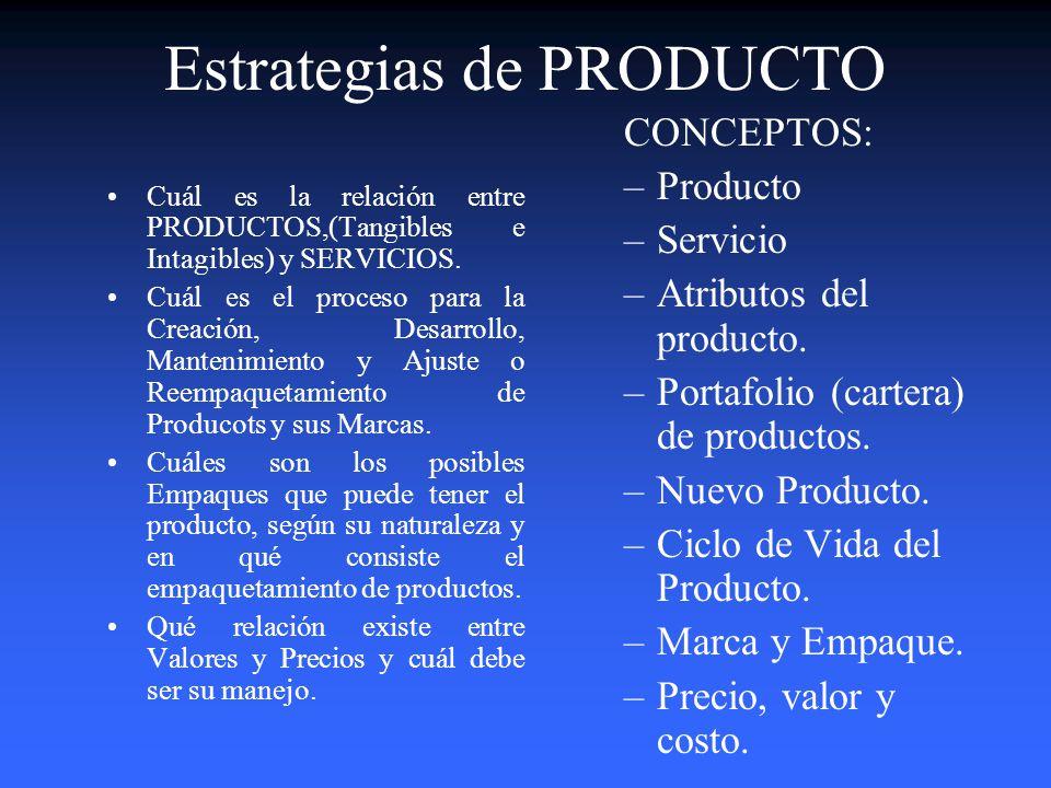 Mix de Mercadeo: Cuántas PS deberán añadirse a las CUATRO originals de Kotler para poder enseñar un Marketing para el siglo XXI Producto. Price Promot