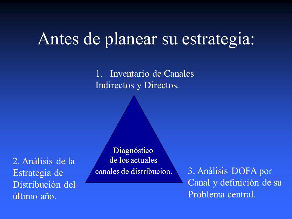 Clases de Canales,según el proceso de intermediación: INDIRECTOS (Socios Comerciales) Cuando la venta final es efectuada por entidades o personas tota