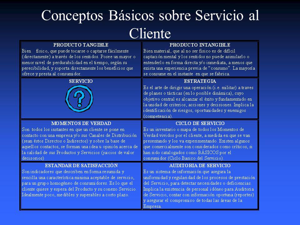 SERVICIO AL CLIENTE, Globalización de Mercados y otras Mega-Tendencias