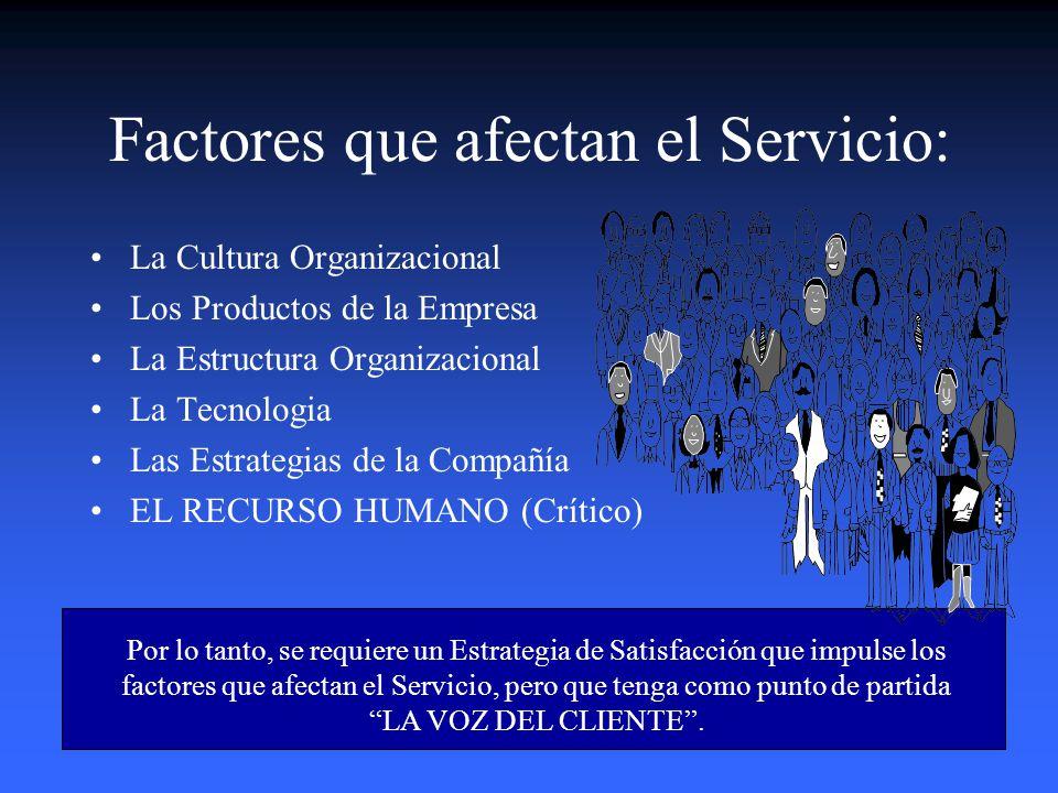 Conceptos Básicos sobre Servicio al Cliente