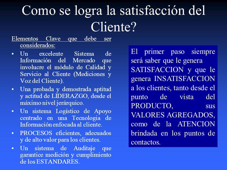 Haga su Diagnóstico Preliminar sobre la situación del Servicio al Cliente en su empresa: Elabore un inventario de la información que posee la empresa