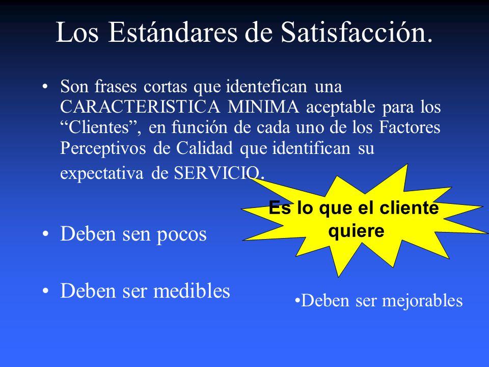 Estrategias de Reparación: 1.Identifique las causales más frecuentes de insatisfacción o de niveles bajos de satisfacción en sus actuales clientes. 2.