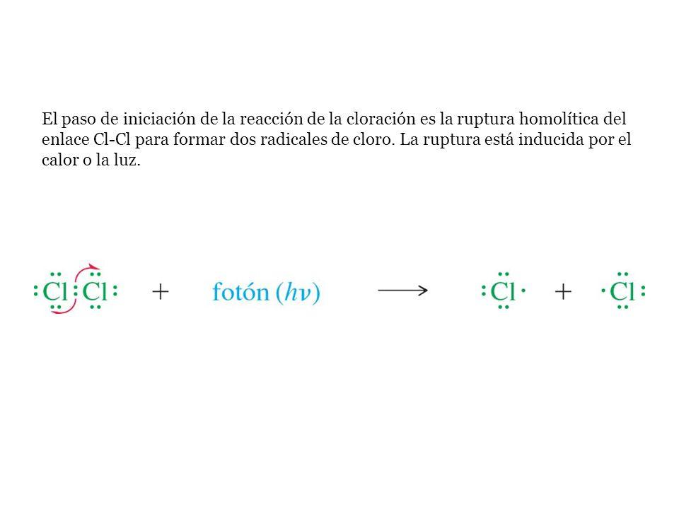El paso de iniciación de la reacción de la cloración es la ruptura homolítica del enlace Cl-Cl para formar dos radicales de cloro. La ruptura está ind