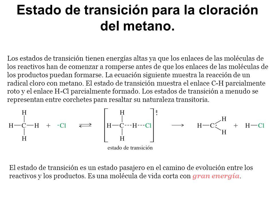 Estado de transición para la cloración del metano. Los estados de transición tienen energías altas ya que los enlaces de las moléculas de los reactivo