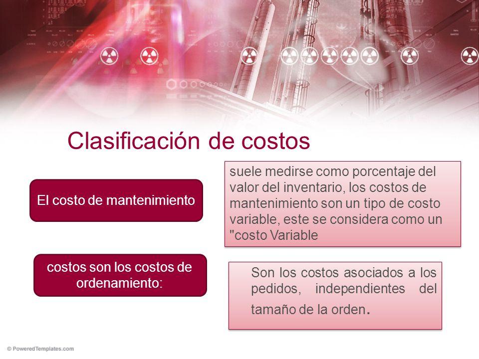 Clasificación de costos Son los costos asociados a los pedidos, independientes del tamaño de la orden. El costo de mantenimiento suele medirse como po