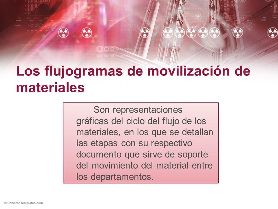 Los flujogramas de movilización de materiales Son representaciones gráficas del ciclo del flujo de los materiales, en los que se detallan las etapas c