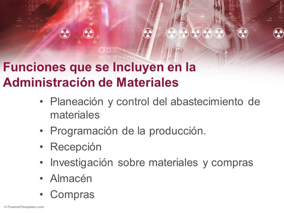 Planeación y control del abastecimiento de materiales Programación de la producción. Recepción Investigación sobre materiales y compras Almacén Compra