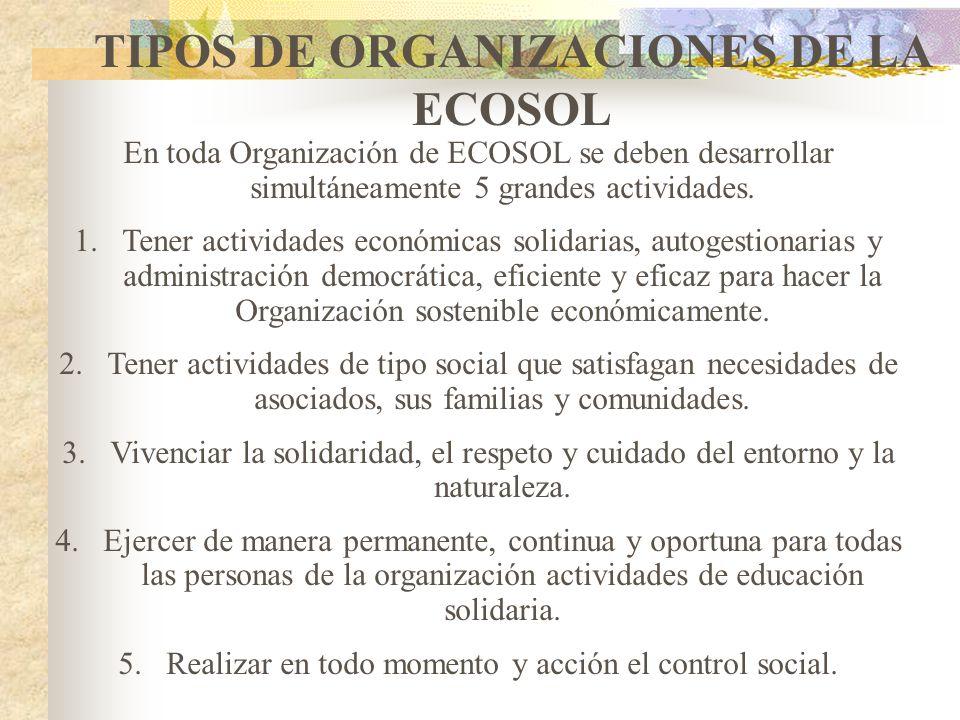 TIPOS DE ORGANIZACIONES DE ECONOMÍA SOLIDARIA Mutuales. Fondos de empleados. Cooperativas. Precooperativas. Instituciones auxiliares de la ECOSOL. Emp