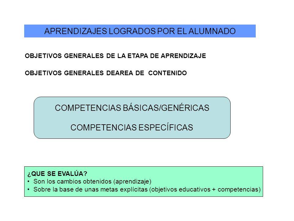 APRENDIZAJES LOGRADOS POR EL ALUMNADO OBJETIVOS GENERALES DE LA ETAPA DE APRENDIZAJE OBJETIVOS GENERALES DEAREA DE CONTENIDO COMPETENCIAS BÁSICAS/GENÉ
