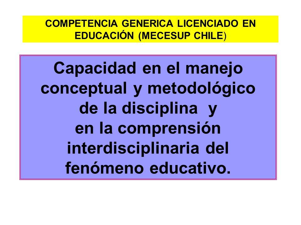 Capacidad en el manejo conceptual y metodológico de la disciplina y en la comprensión interdisciplinaria del fenómeno educativo. COMPETENCIA GENERICA