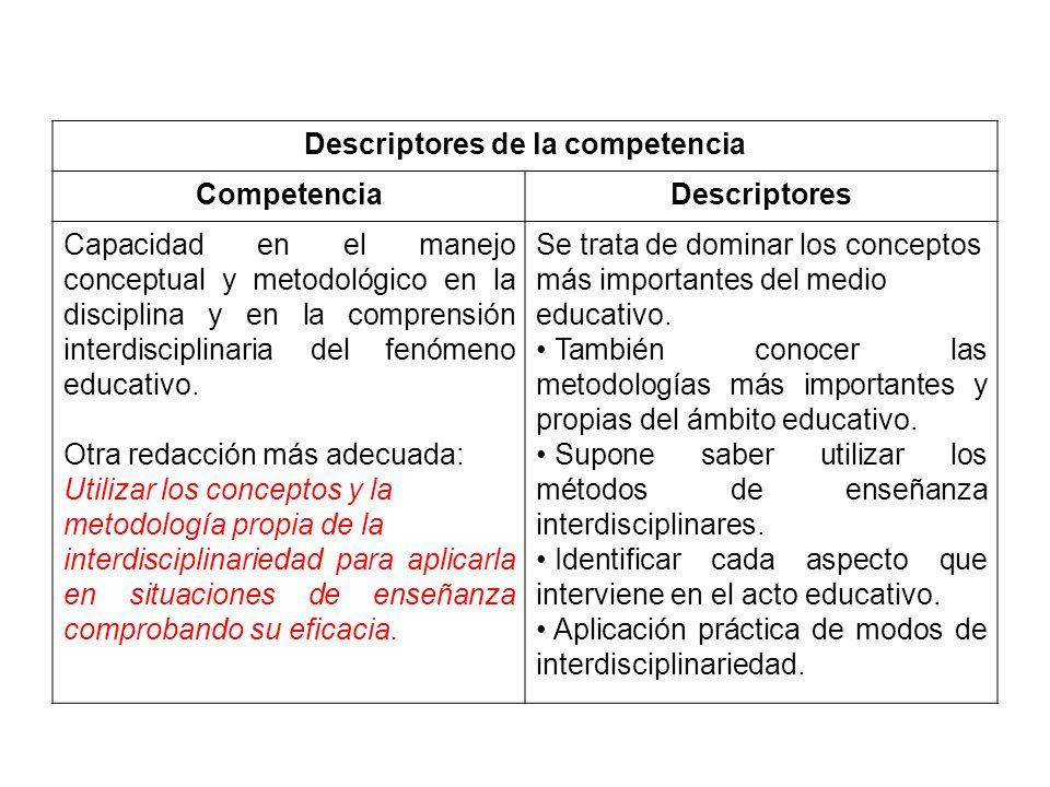 Descriptores de la competencia CompetenciaDescriptores Capacidad en el manejo conceptual y metodológico en la disciplina y en la comprensión interdisc