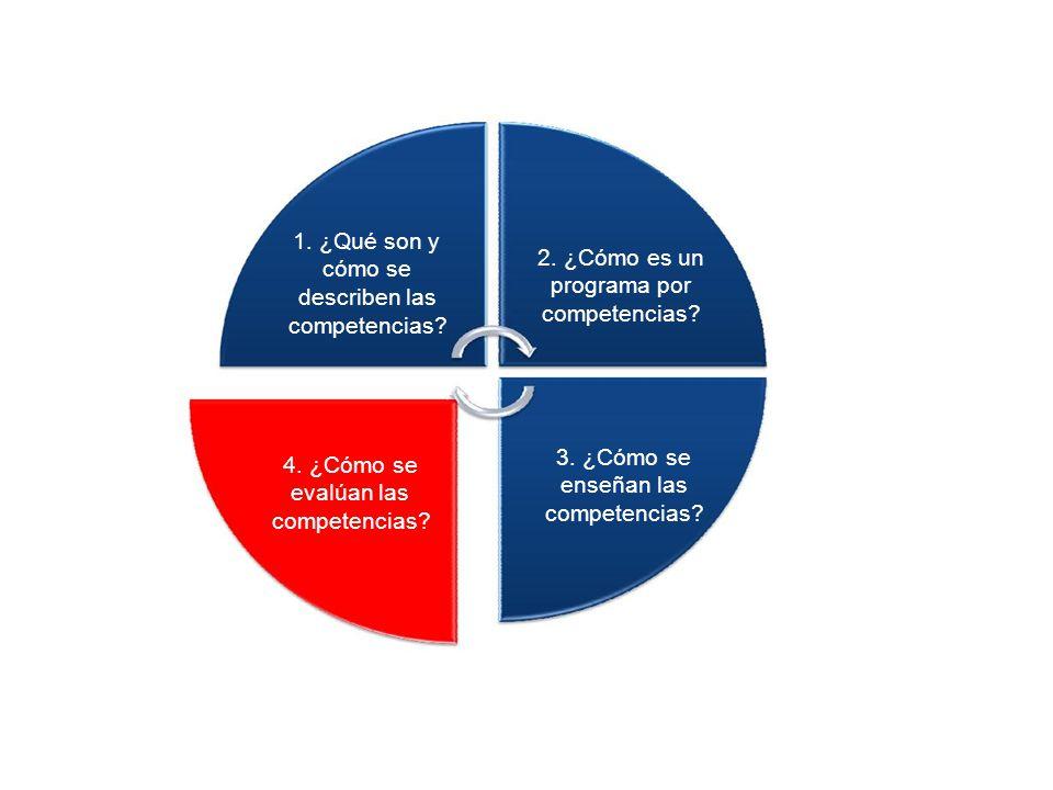 1. ¿Qué son y cómo se describen las competencias? 2. ¿Cómo es un programa por competencias? 4. ¿Cómo se evalúan las competencias? 3. ¿Cómo se enseñan