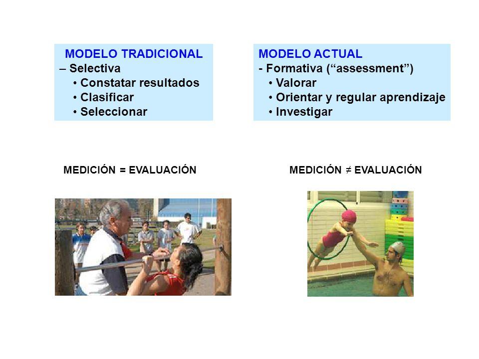 MODELO TRADICIONAL – Selectiva Constatar resultados Clasificar Seleccionar MODELO ACTUAL - Formativa (assessment) Valorar Orientar y regular aprendiza
