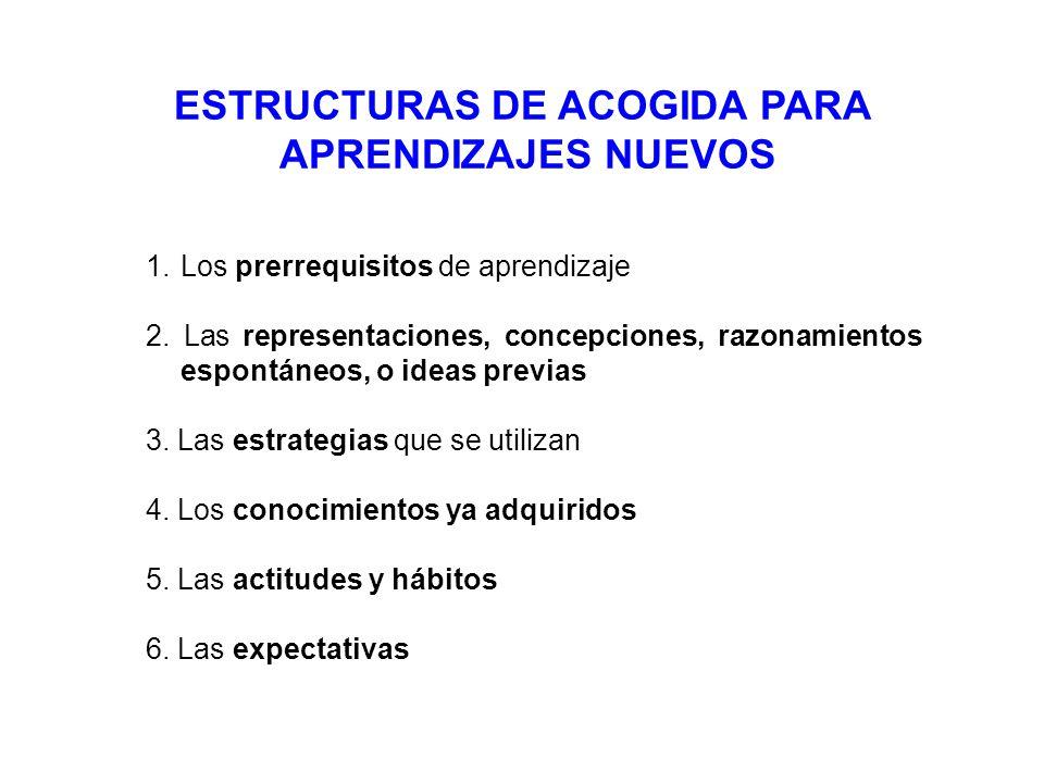 ESTRUCTURAS DE ACOGIDA PARA APRENDIZAJES NUEVOS 1.Los prerrequisitos de aprendizaje 2. Las representaciones, concepciones, razonamientos espontáneos,