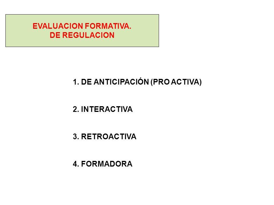 EVALUACION FORMATIVA. DE REGULACION 1. DE ANTICIPACIÓN (PRO ACTIVA) 2. INTERACTIVA 3. RETROACTIVA 4. FORMADORA