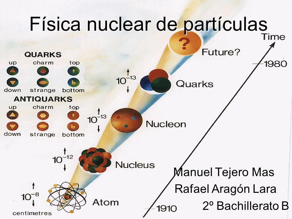 Física nuclear de partículas Manuel Tejero Mas Manuel Tejero Mas Rafael Aragón Lara Rafael Aragón Lara 2º Bachillerato B
