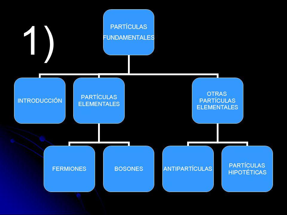 PARTÍCULAS FUNDAMENTALES INTRODUCCIÓN PARTÍCULAS ELEMENTALES FERMIONESBOSONES OTRAS PARTÍCULAS ELEMENTALES ANTIPARTÍCULAS PARTÍCULAS HIPOTÉTICAS 1)