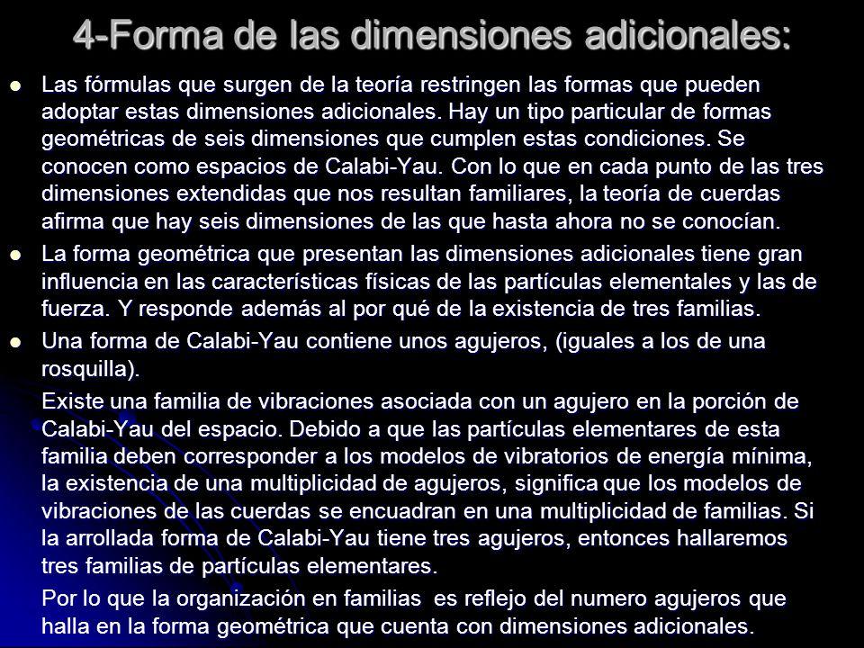 4-Forma de las dimensiones adicionales: Las fórmulas que surgen de la teoría restringen las formas que pueden adoptar estas dimensiones adicionales. H