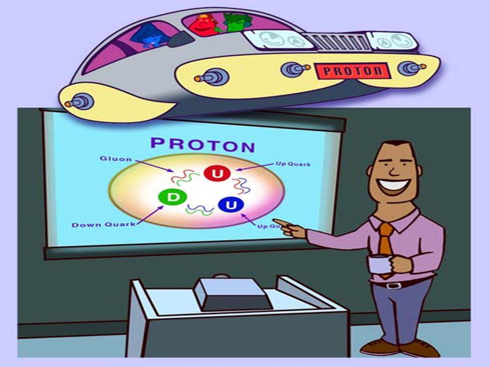 Tipos de quarks: Quark arriba: 1.Pertenece a la primera familia.