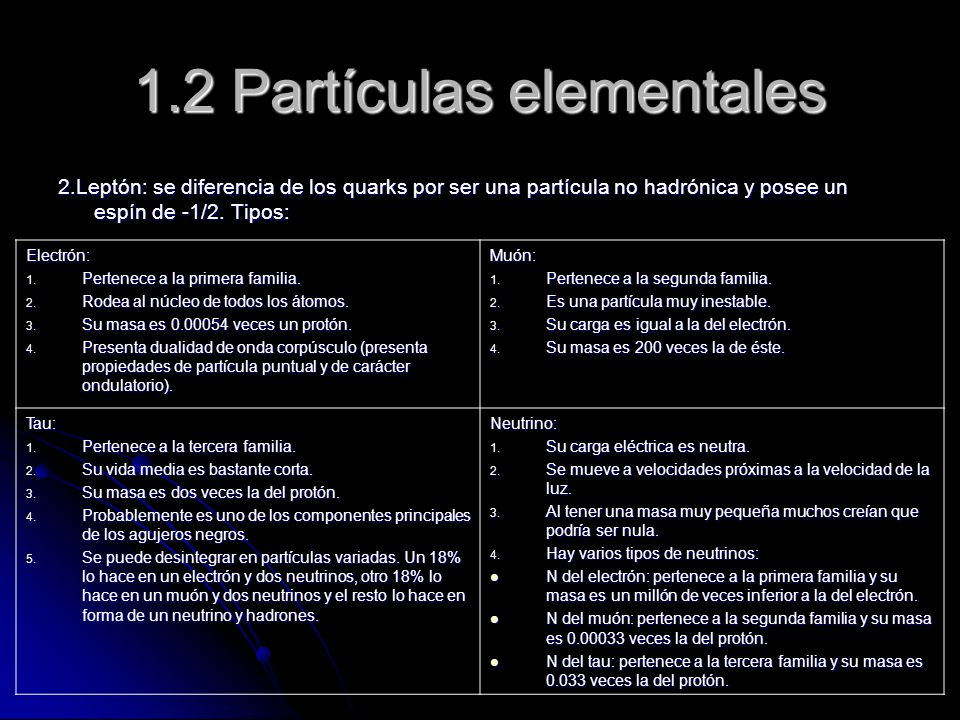 1.2 Partículas elementales 2.Leptón: se diferencia de los quarks por ser una partícula no hadrónica y posee un espín de -1/2. Tipos: Electrón: 1. Pert