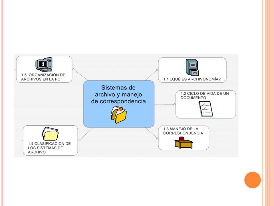 1.3.MANEJO DE LA CORRESPONDENCIA Correspondencia es cualquier comunicación escrita.