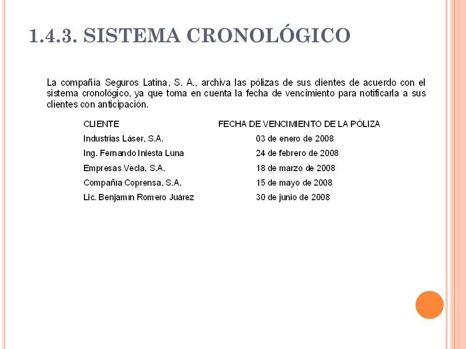 1.4.3. SISTEMA CRONOLÓGICO