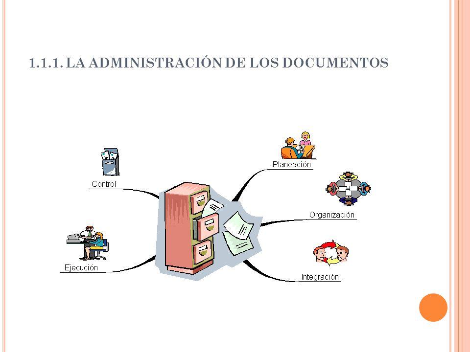 Ejemplo: La compañía Luva S.A., utiliza el sistema temático para archivar sus expedientes de acuerdo con el departamento al que van dirigidos.