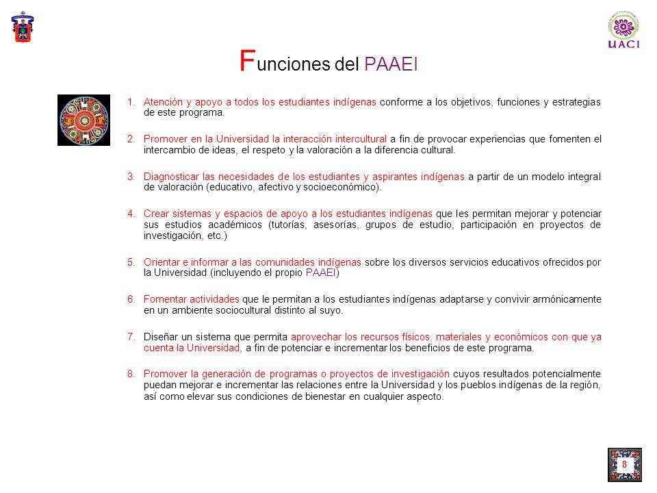 7 O bjetivos Particulares 1.