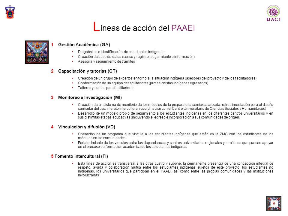 8 F unciones del PAAEI 1.