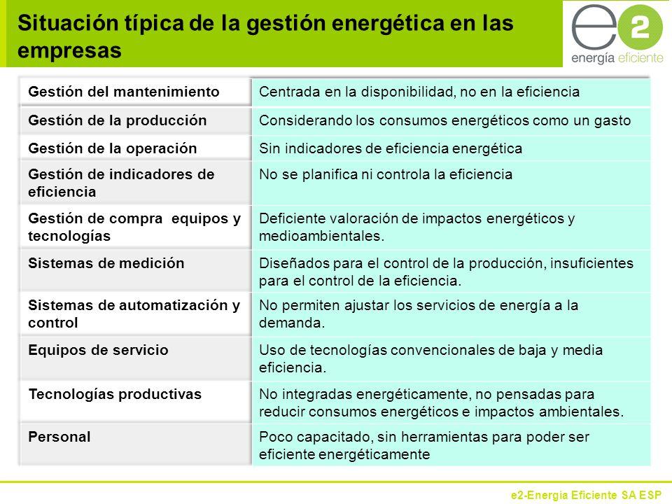 e2-Energía Eficiente SA ESP Conclusiones Ante la crisis mundial de energía, medio ambiente y financiera, la reducción de costos energéticos y emisiones contaminantes por gestión de la eficiencia energética es la medida a corto plazo mas sostenible Es importante proveer a las empresas de una tecnología de gestión de la eficiencia energética que garantice la sostenibilidad de los indicadores de eficiencia en el tiempo y la reducción de costos y del impacto ambiental Lograr una adecuada preparación para poder asimilar la Norma ISO 50001.