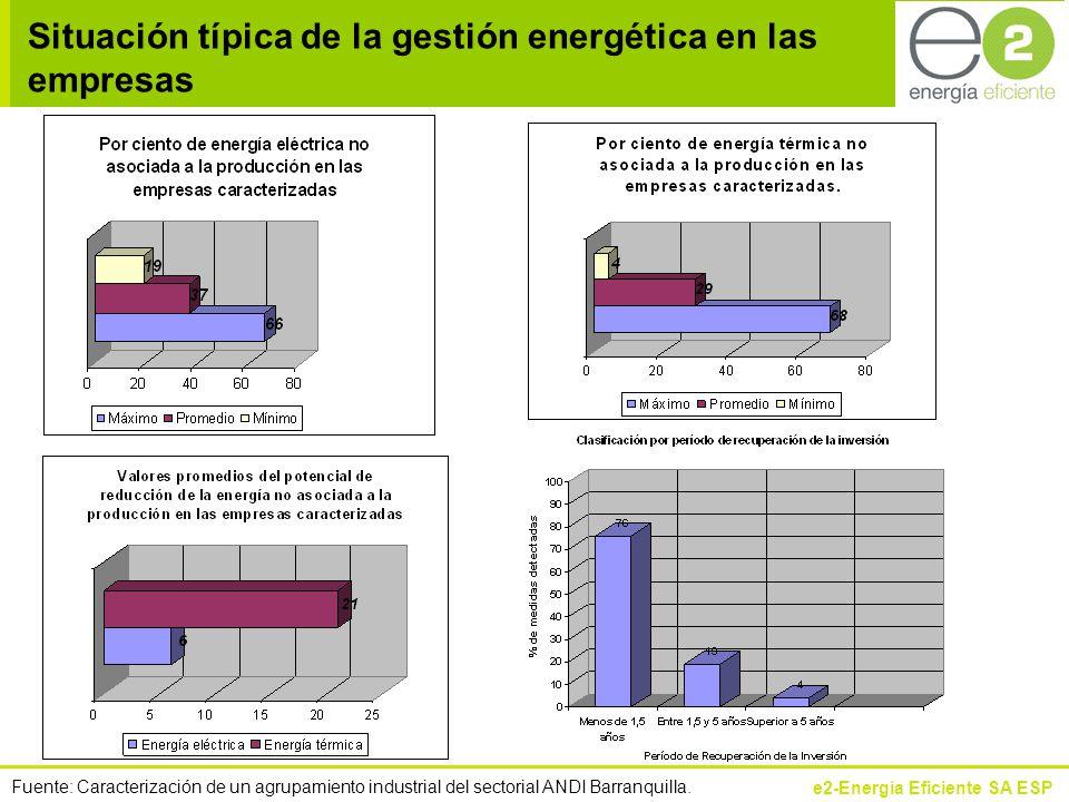 e2-Energía Eficiente SA ESP NO ME MIREN ASÍ: SAN PEDRO DICE QUE ESTE MODELITO ES MÁS EFICIENTE Muchas Gracias