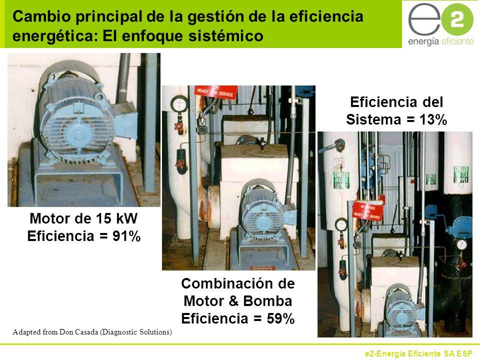 e2-Energía Eficiente SA ESP Cambio principal de la gestión de la eficiencia energética: El enfoque sistémico Motor de 15 kW Eficiencia = 91% Adapted from Don Casada (Diagnostic Solutions) Combinación de Motor & Bomba Eficiencia = 59% Eficiencia del Sistema = 13%